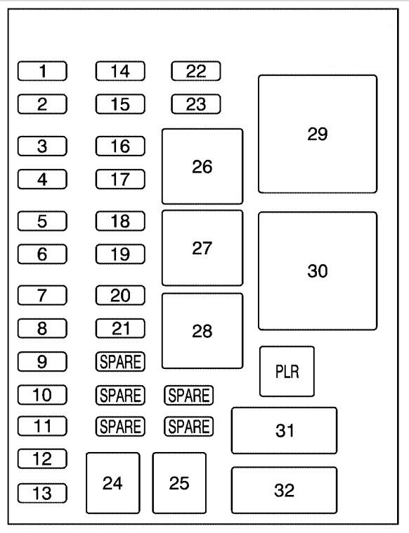 Fuse Panel 2007 Chevy Impala Fuse Box Diagram