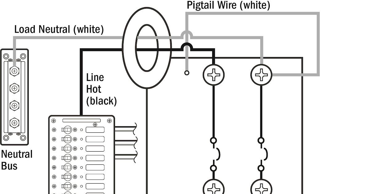 Marine 50 Amp Shore Power Wiring Diagram / Ac Safety Tests