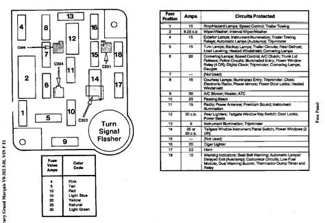 Read fuse diagram 2001 grand marquis ebooks Free PDF