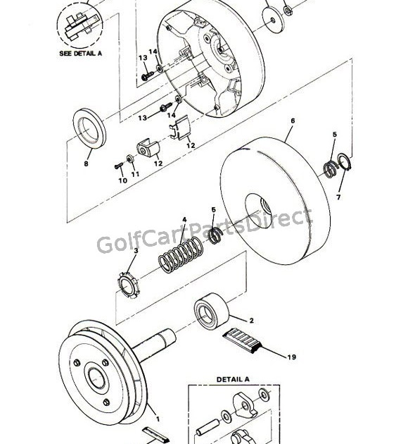 Need 1982 Club Car Wiring Diagram