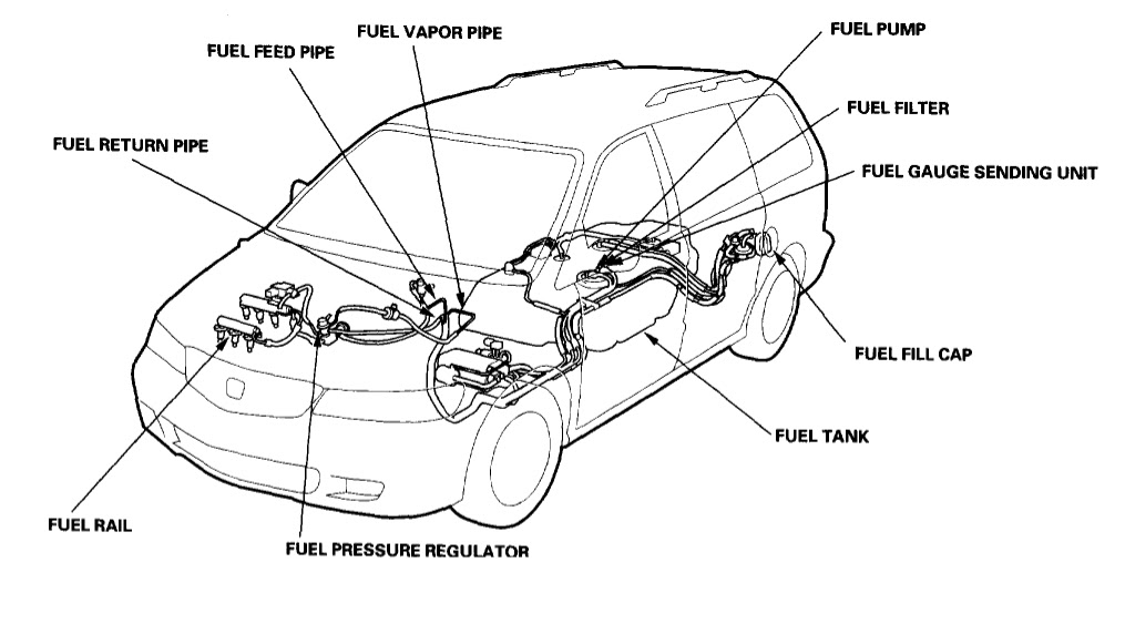 Wiring Manual PDF: 2004 Honda Odyssey Fuel Filter Location