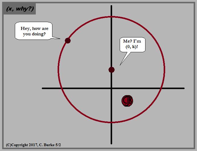 (x, why?): Center, Pt. 1