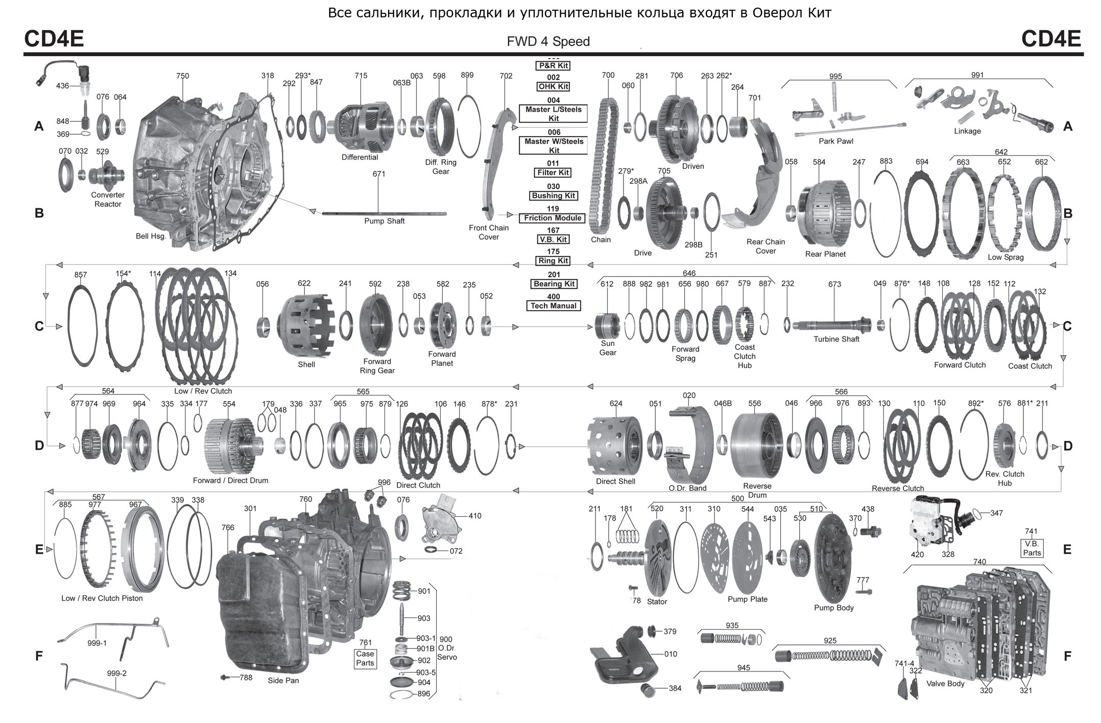 Bestseller: Zf 4hp22 Transmission Service Manual Pdf
