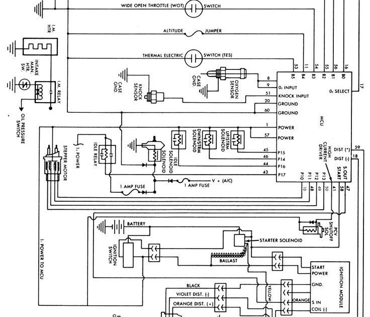 Wiring Diagram: 35 1989 Jeep Wrangler Wiring Diagram