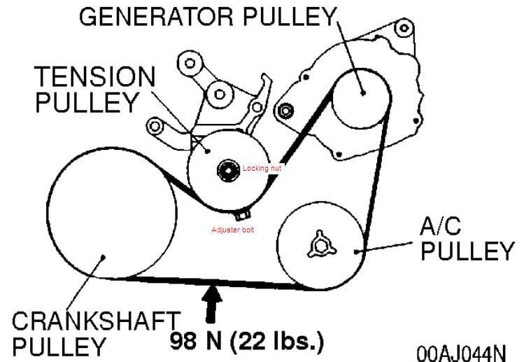 25 2001 Mitsubishi Eclipse Serpentine Belt Diagram