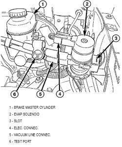 Solved: Emission Control System on 2000 jeep grand Cherokee?