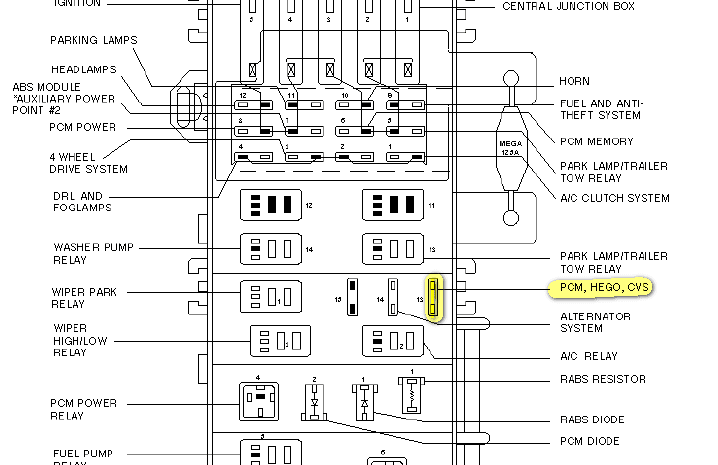 [DIAGRAM] Pin Box Diagram 2005 Aveo Fuse Splicer FULL