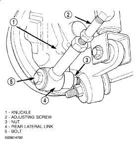 2004 Dodge Neon Rear Suspension Diagram / Fuse box diagram
