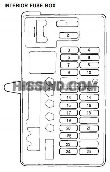 Wiring Diagram: 11 1996 Honda Accord Fuse Box Diagram