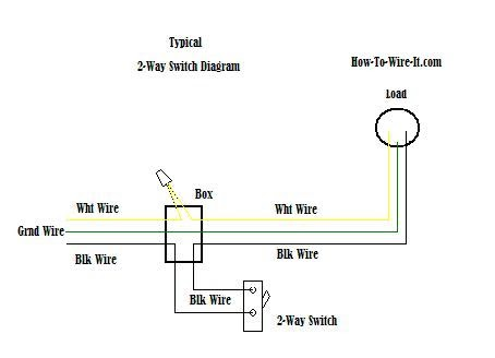 Technology Green Energy: Switch Schematic Diagram