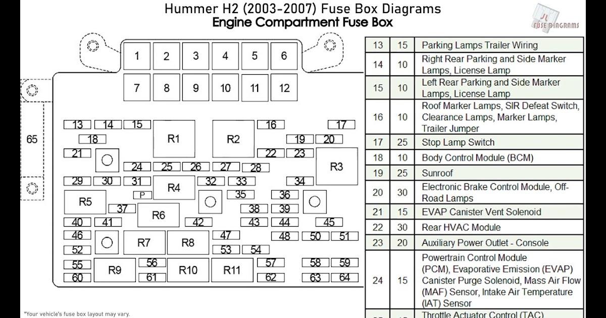 Hummer H1 Fuse Box : Hummer H1 Brake Lights Not Working