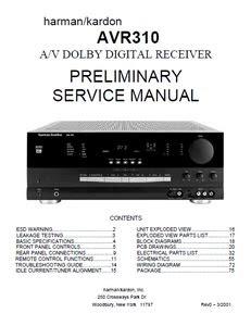 Download PDF Online harman kardon avr310 av digital