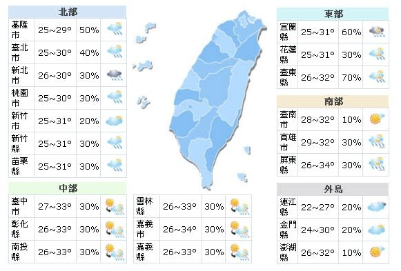 第4號颱風艾維尼最快2日晚間成形 週日慎防午後雷陣雨