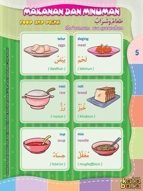 Benda Yang Ada Di Dapur Dalam Bahasa Inggris : benda, dapur, dalam, bahasa, inggris, Dapur, Dalam, Bahasa, Inggris, Download, Gratis, Desain, Dekorasi, Rumah