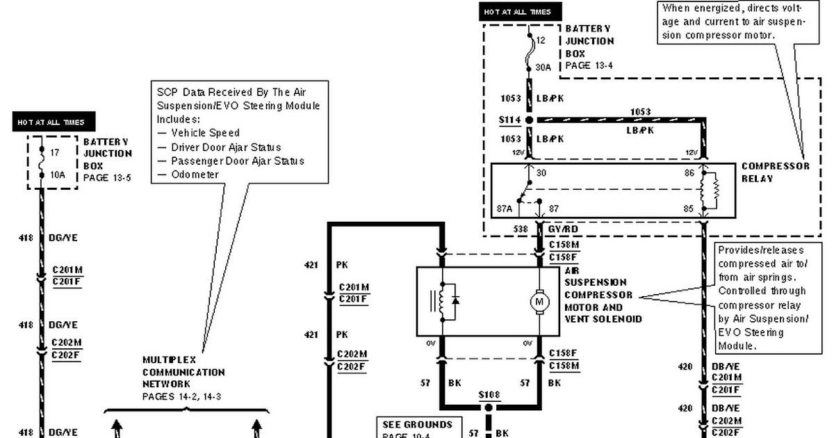 2006 Lincoln Town Car Engine Diagram