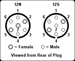 Trailer Socket Wiring Diagram South Africa / Diagram 7 Pin