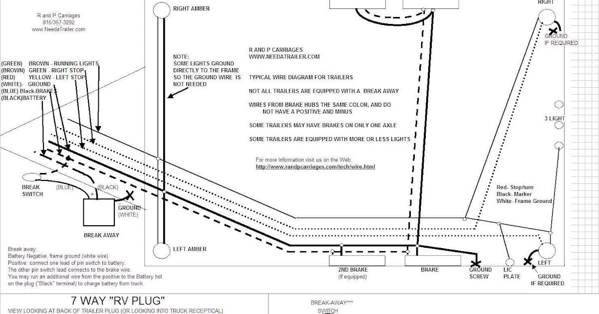 7 Pin Trailer Wiring Colors : Trailer Wiring Diagram