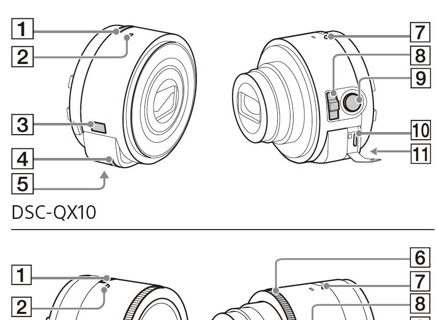 RouteScout: SONY Lens G