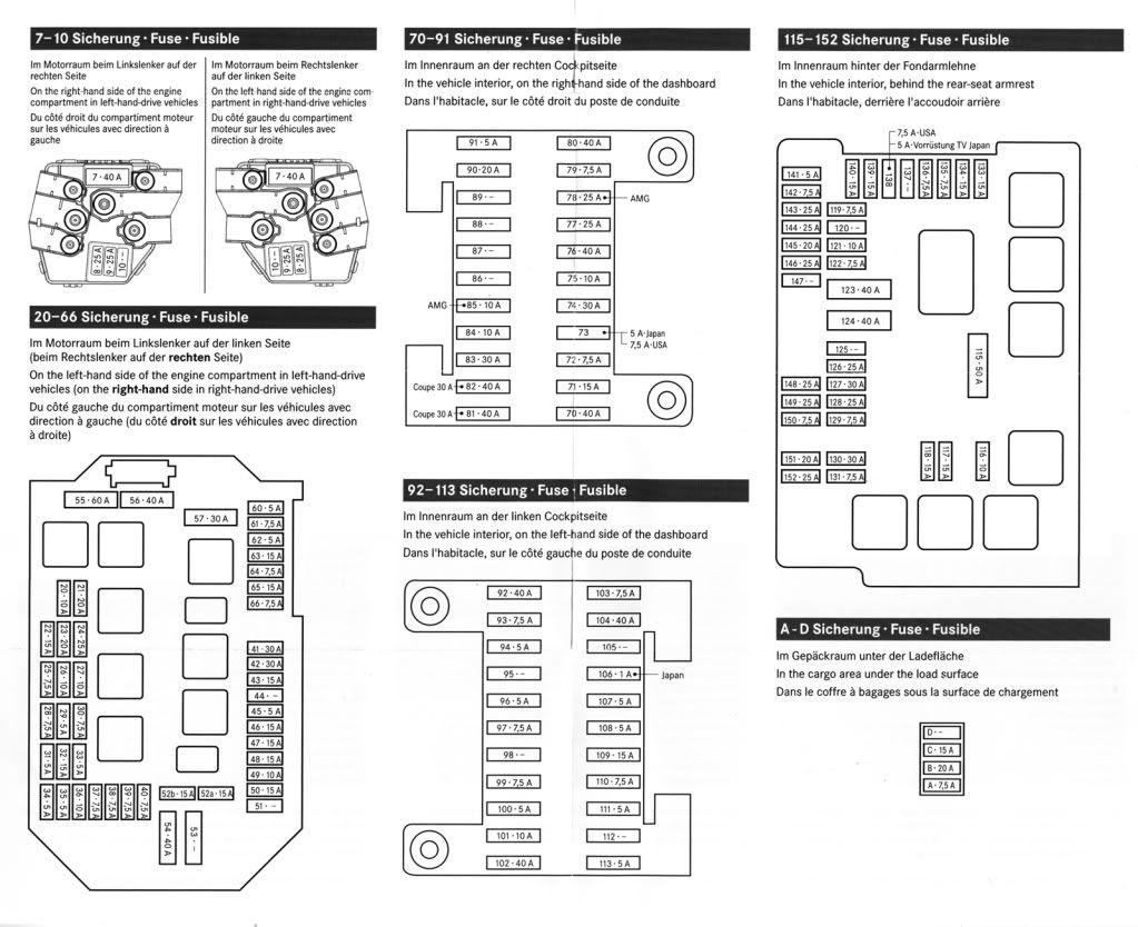 2000 Mercede S430 Fuse Diagram