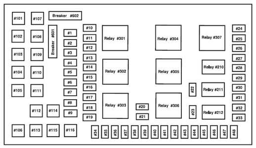 Relay 2000 Ford F150 Fuse Box Diagram Under Dash