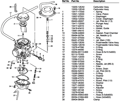 Suzuki Dr650 Carburetor Page:Plume Power