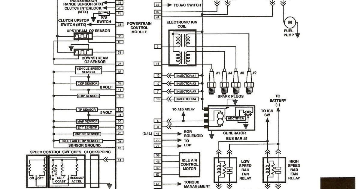 70 Luxury 2002 Pt Cruiser Starter Wiring Diagram