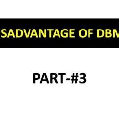 Block Diagram Of Cpu And Explain How A Vaporizer Works Disadvantage Dbms