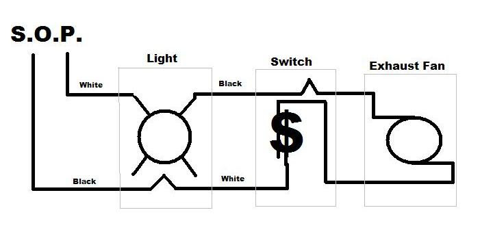 ceiling fan light wiring diagram on humidity control wiring diagram