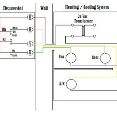 On Q Rj45 Wiring Diagram 2 Poulan 2150 Chainsaw Fuel Line Schematic Guide: Basic Thermostat