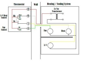 Wiring Schematic Diagram Guide: Basic Thermostat Wiring