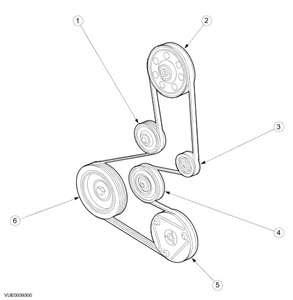 Wiring Diagram Database: 2000 Ford Escort Zx2 Belt Diagram