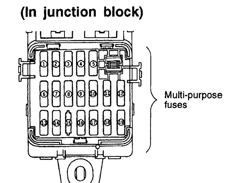 1995 Lincoln Continental Fuse Box Diagram