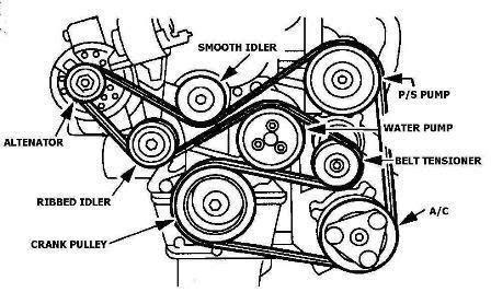 Serpentine Belt Diagram Ford Zx2 2001