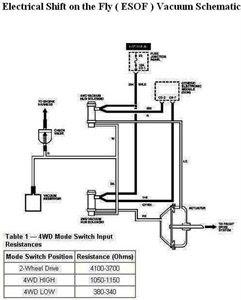 Wiring Diagram Database: Dodge Ram Transfer Case Shifter