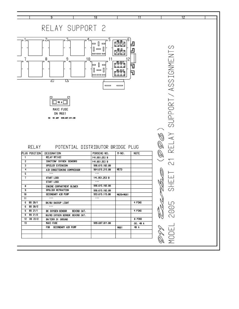 roger vivi ersaks: 2005 Cayenne Fuse Box