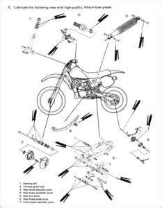 Free Download 1985 yamaha yz80n owners reapir service