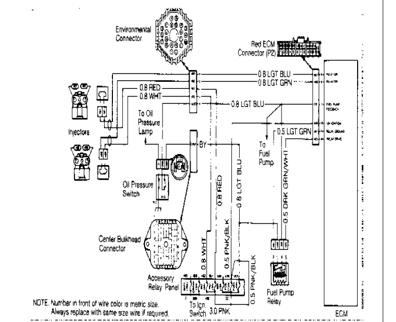 1997 Cadillac Fuse Box Location