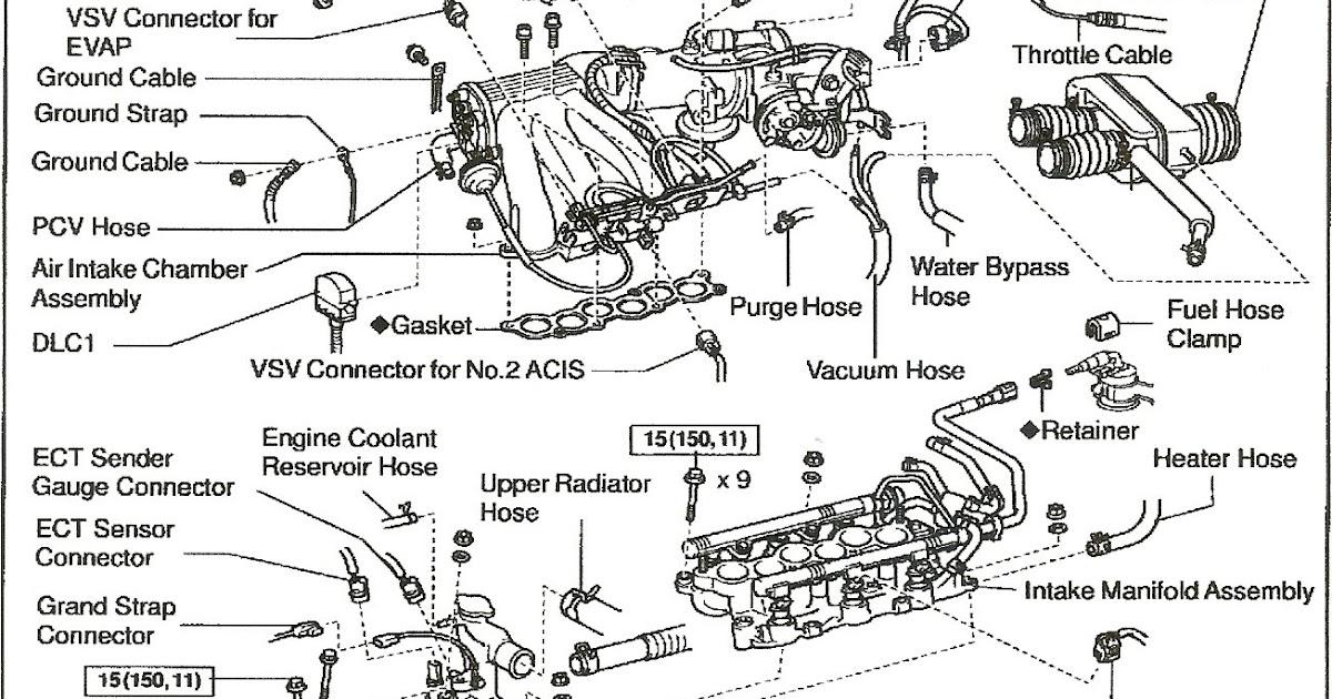 2001 Toyotum Avalon Wiring Diagram