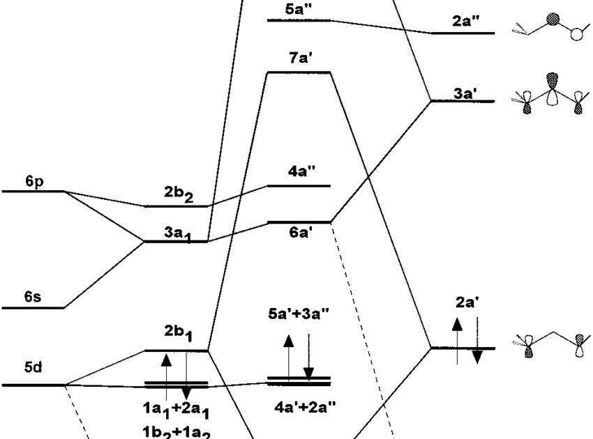 31 Construct The Orbital Diagram Of Each Atom Or Ion