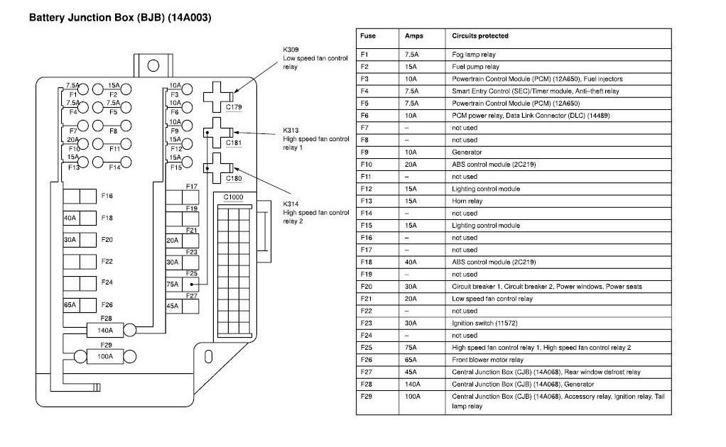 2015 Nissan Sentra Sv Fuse Box Diagram