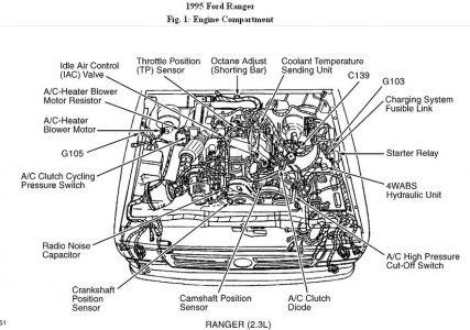 1995 Ford Ranger Engine Diagram