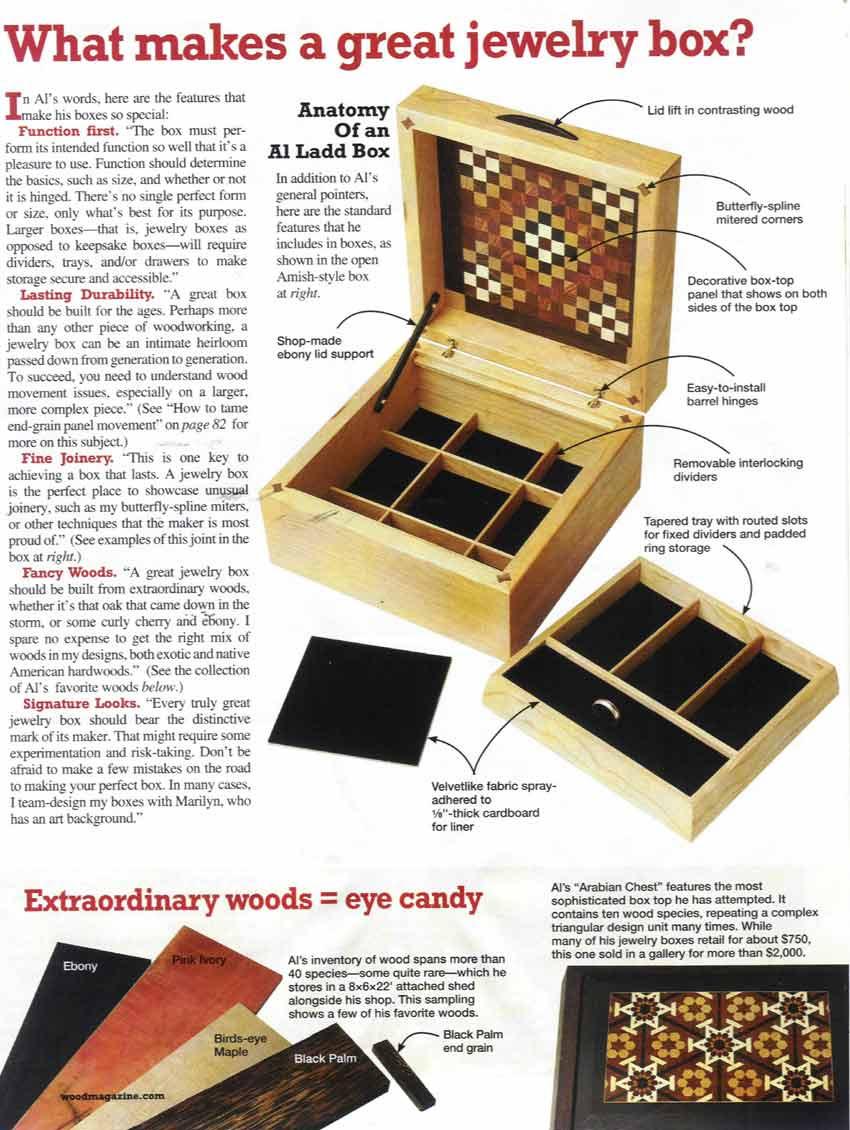 Wood Magazine Jewelry Box Plans : magazine, jewelry, plans, Magazine, Jewelry, Plans