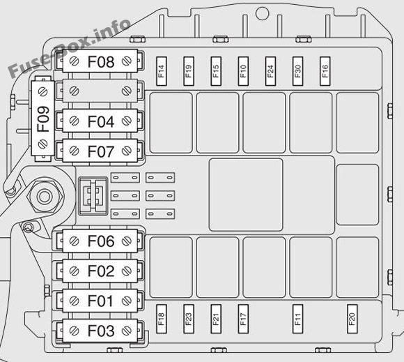 [DIAGRAM] 2007 Dodge Sprinter Fuse Box Diagram
