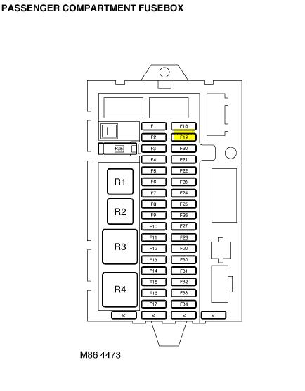 Land Rover Discovery 3 Fuse Box Diagram / DIAGRAM 2002
