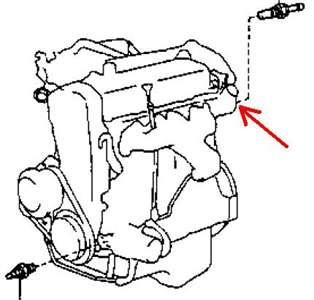 Insurance Tips: Daihatsu Rocky Repair Manual Free