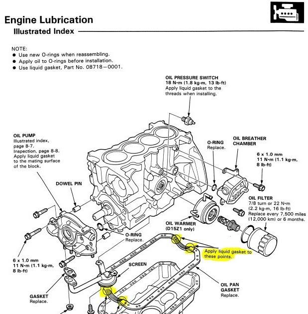 Manual Del Honda Crv 2004