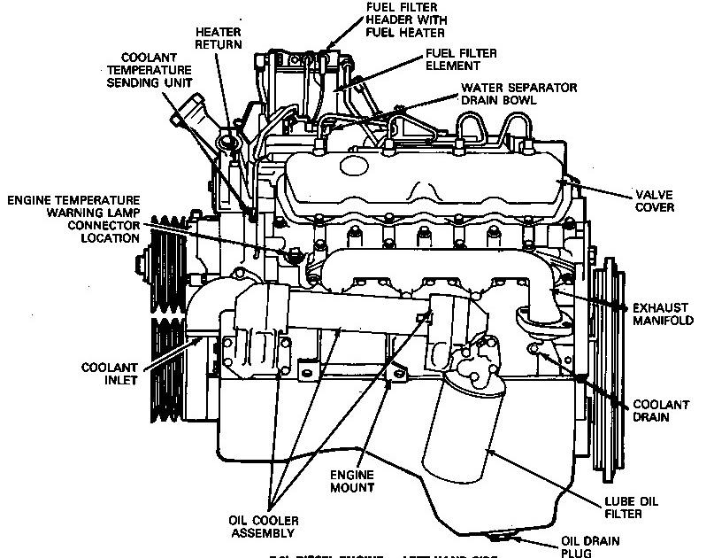 2000 Ford F250 Engine Diagram : 2000 Ford F250 F350 Super