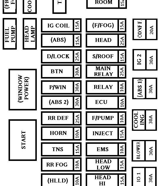 Wiring Diagram PDF: 2003 Kia Rio Fuse Box