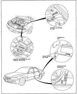 1991 Service Manual Service Manuals Service Manuals:Acura