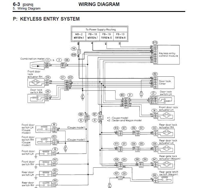 1996 Gmc Sierra 1500 Fuse Box : 1996 Gmc Sonoma Wiring